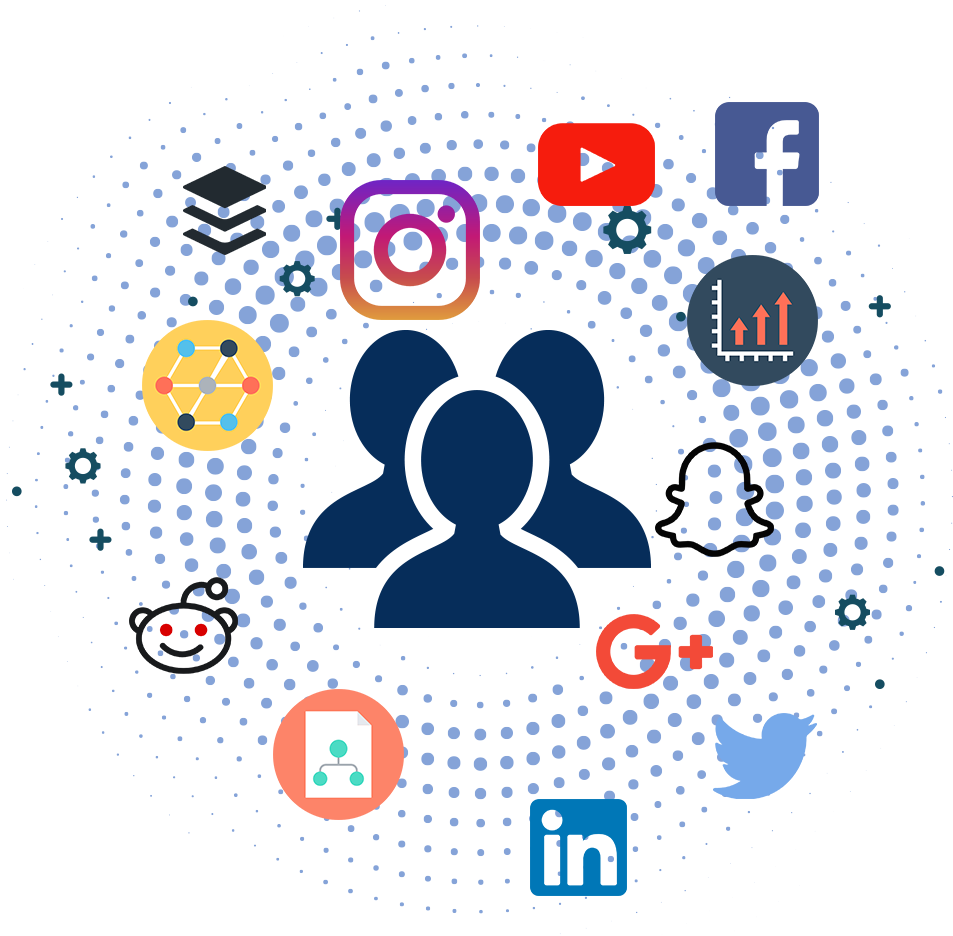 Social Media Services | Content Creation Services | IQ Digital Advertising